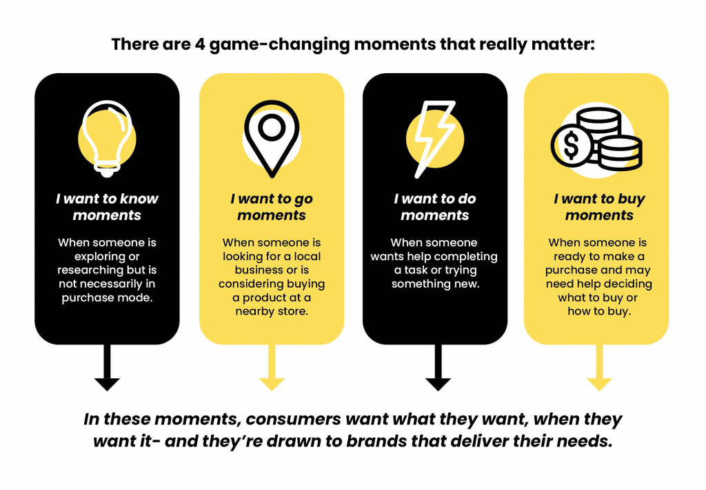 4 game changing moments that matter